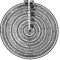 "Kabbalah ""ein sof"" chart"